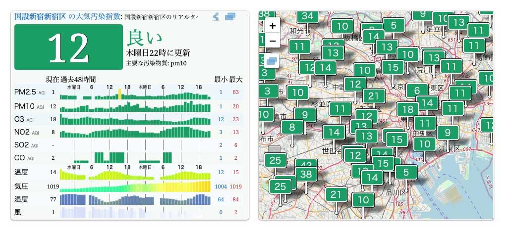 新宿の大気汚染