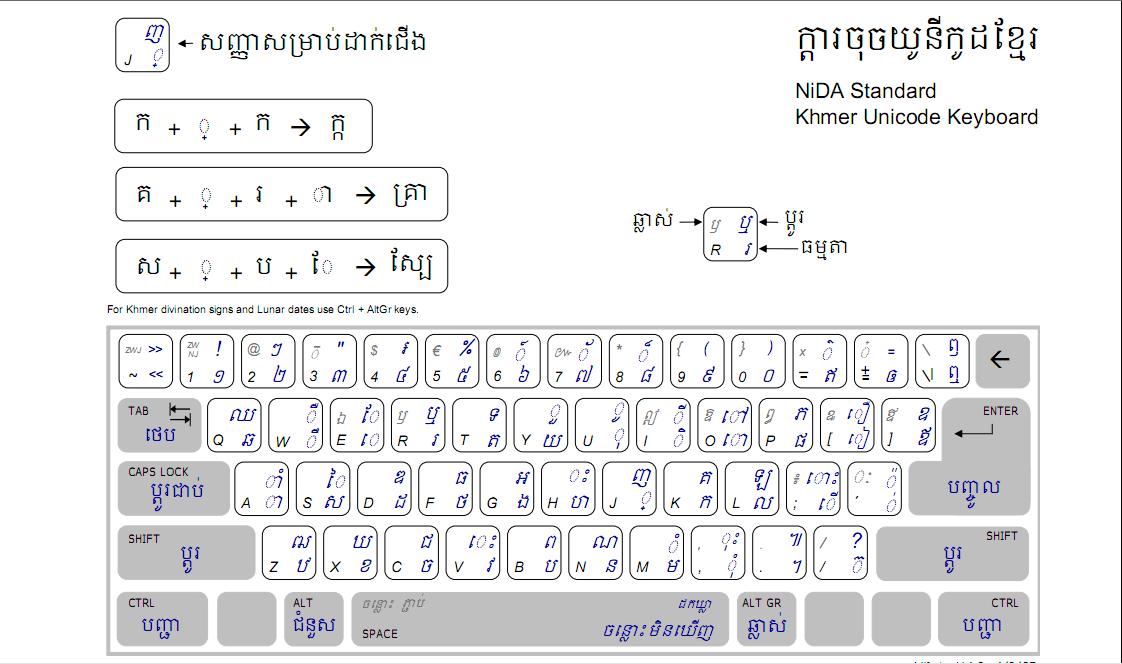 クメール語キーボードで難解なク...