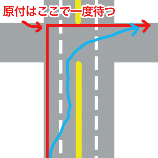 二段階右折のイメージ