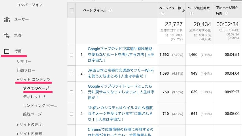 Googleアナリティクスの人気ページの表示方法