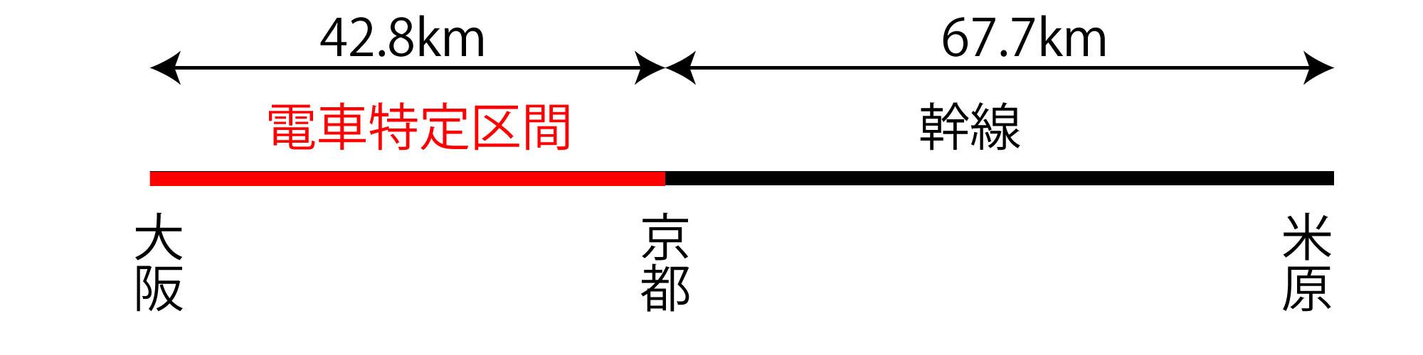 京都で切って考えた米原から大阪までの経路