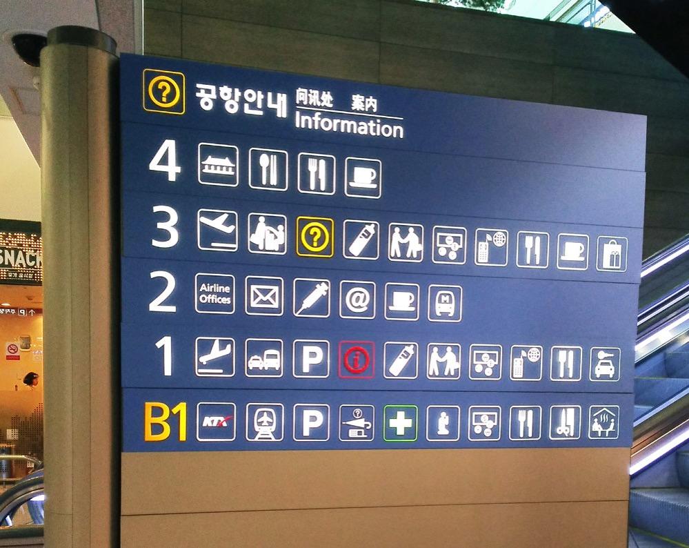 仁川国際空港の案内板