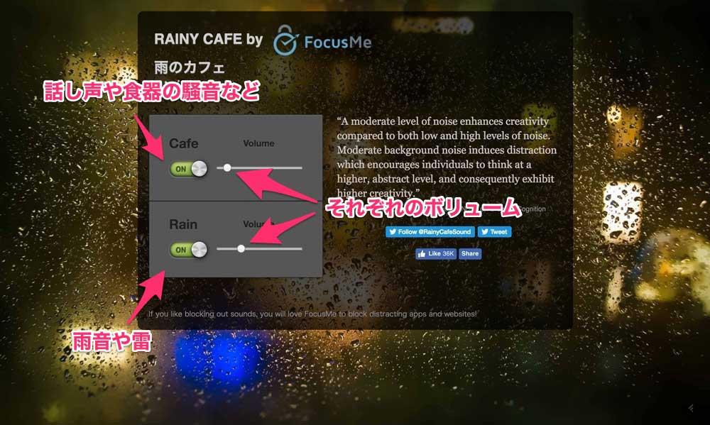 RAINY CAFEの操作方法