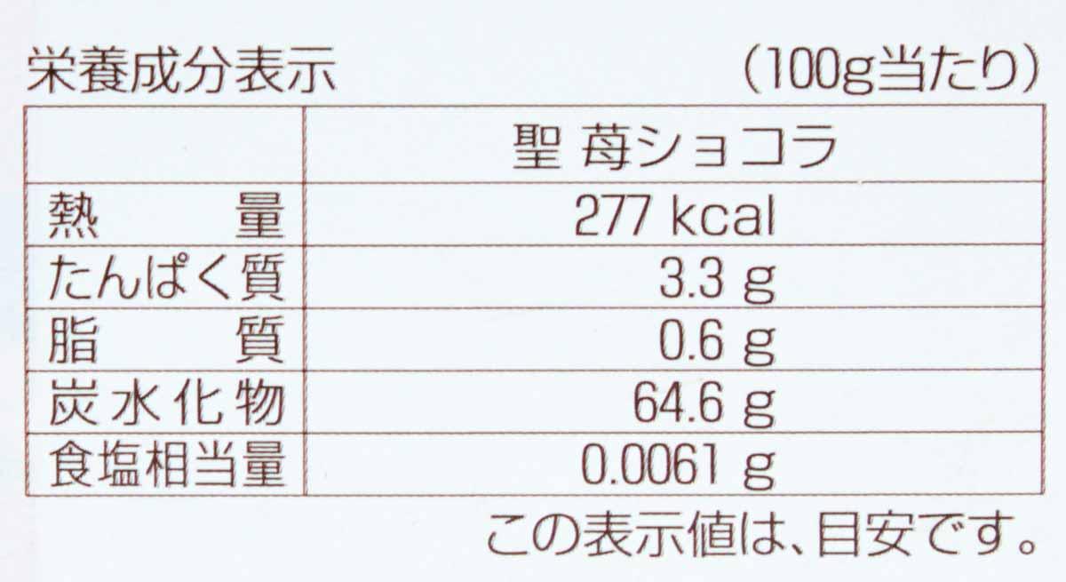 聖(苺ショコラ)のカロリー