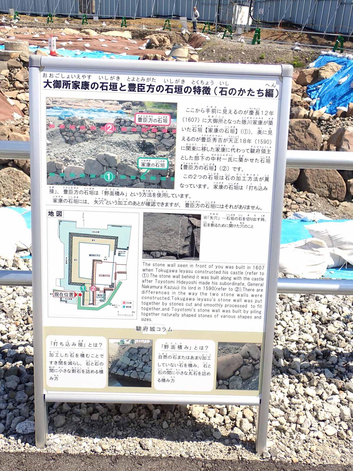 発掘現場には現場の説明がたくさんある