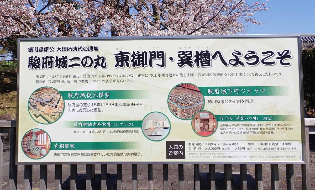 東御門と巽櫓の案内板