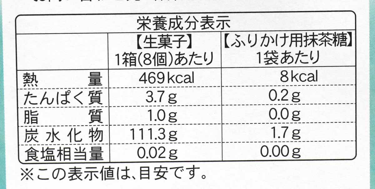 辻利 夏の抹茶あんわらびの栄養成分表示