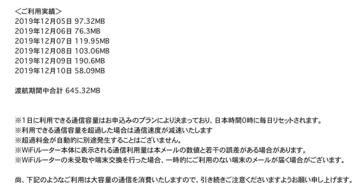 データ利用量のメール