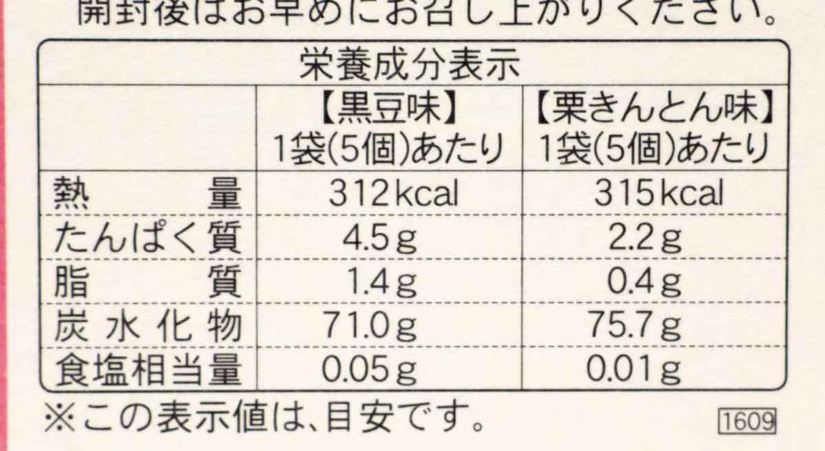 ふゆおたべの栄養成分表示