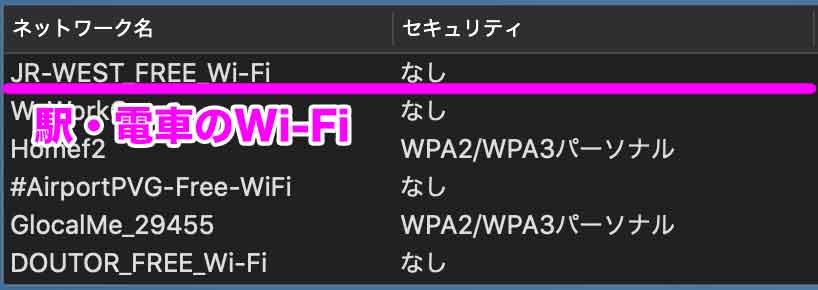 駅や電車のフリーWi-Fi